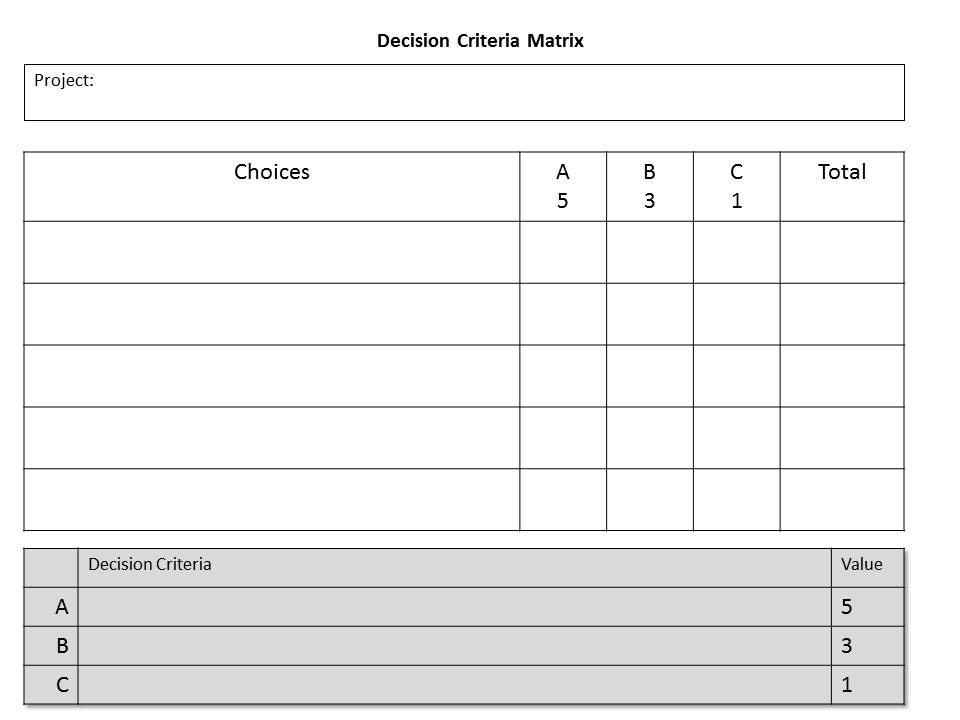 Decision Criteria Matrix